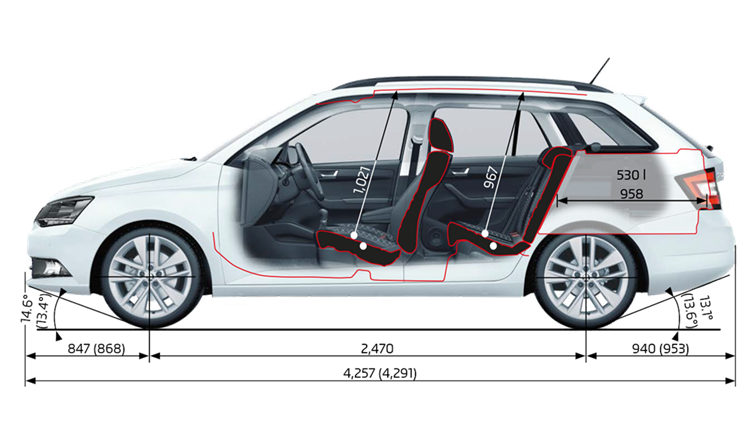 Fabia Estate Dimensions (Side Elevation)