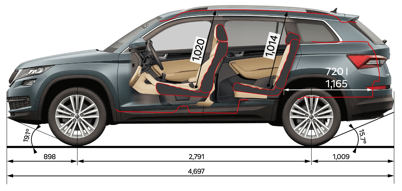 Kodiaq 5 Seat Dimensions SE